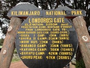The Londorosi gate