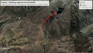 Daily distances on the Huayhuash Circuit Trek