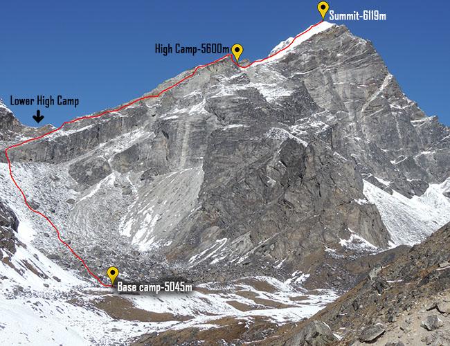 lobuche peak route